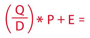 Fórmula para estoque mínimo